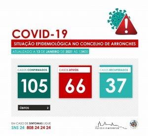 covidArronches13jan