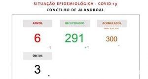 AlandroalCovid23Fev