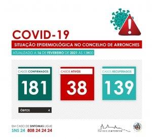 Covid Arronches 16 fev