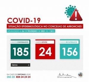 Covid Arronches 26 Fev