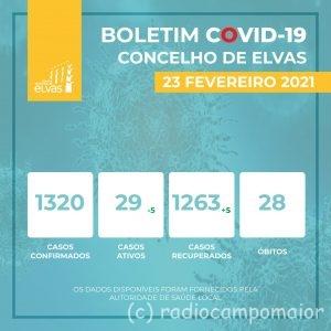 Covid Elvas 23 Fev