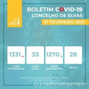 Covid Elvas 27 fev
