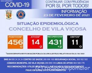 VilaVicosaCovid23Fev