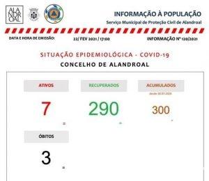 alandroalcovid22fev