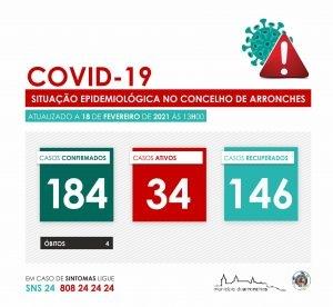 covidArronches18fev