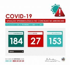 covidArronches22fev