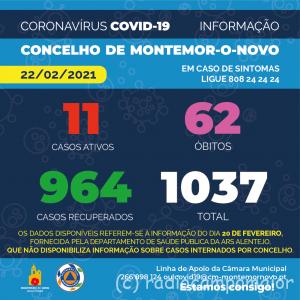 covidMontemor22fev