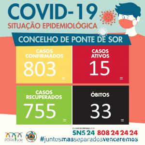 covidpontedesor22fev