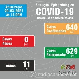 Covid Campo Maior 29 março