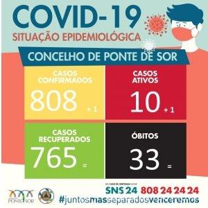 PonteDeSorCovid1Marco
